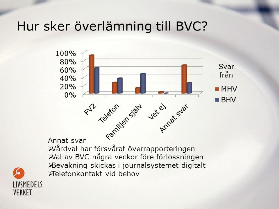 Hur sker överlämning till BVC? Annat svar  Vårdval har försvårat överrapporteringen  Val av BVC några veckor före förlossningen  Bevakning skickas