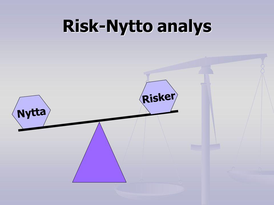 Risk-Nytto analys Nytta Risker