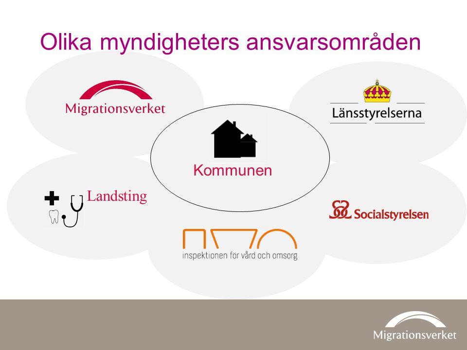 Olika myndigheters ansvarsområden Landsting Kommunen