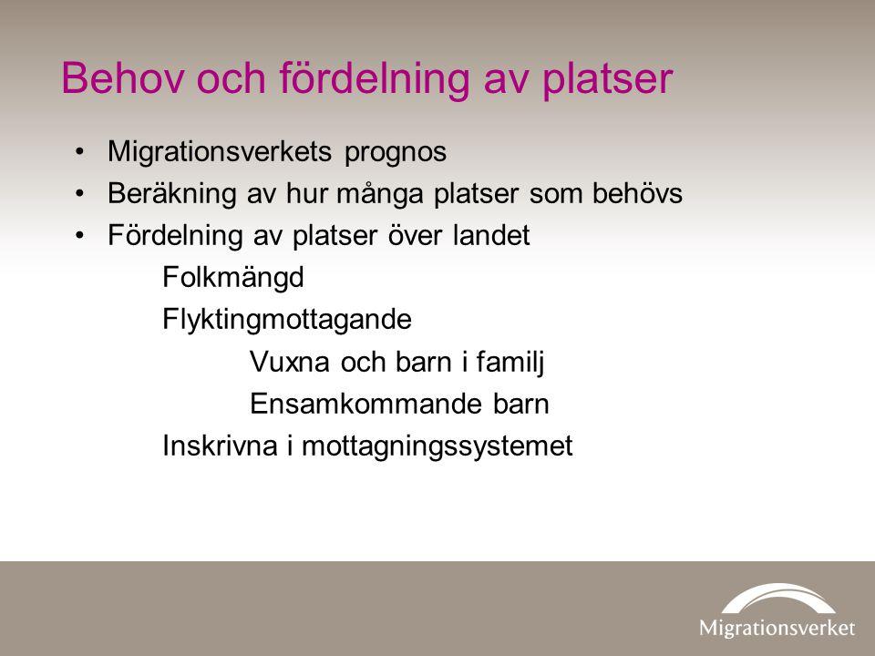 •Migrationsverkets prognos •Beräkning av hur många platser som behövs •Fördelning av platser över landet Folkmängd Flyktingmottagande Vuxna och barn i