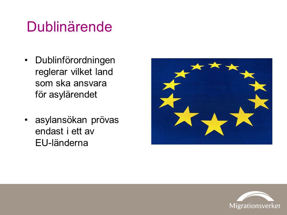 Dublinärende •Dublinförordningen reglerar vilket land som ska ansvara för asylärendet •asylansökan prövas endast i ett av EU-länderna