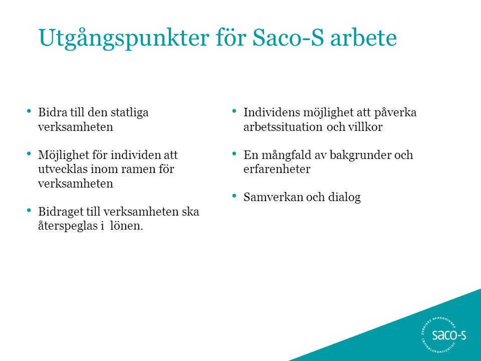 Utgångspunkter för Saco-S arbete • Bidra till den statliga verksamheten • Möjlighet för individen att utvecklas inom ramen för verksamheten • Bidraget
