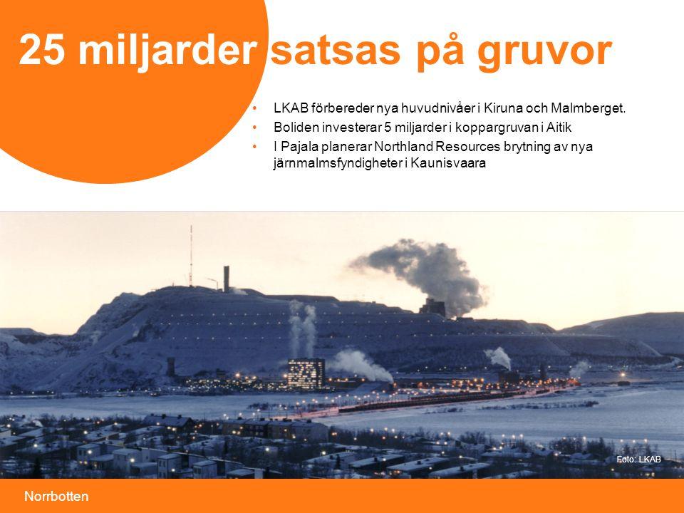 Norrbotten •LKAB förbereder nya huvudnivåer i Kiruna och Malmberget.