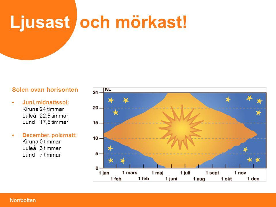 Norrbotten Ljusast och mörkast! Solen ovan horisonten •Juni, midnattssol: Kiruna24 timmar Luleå22,5 timmar Lund17,5 timmar •December, polarnatt: Kirun