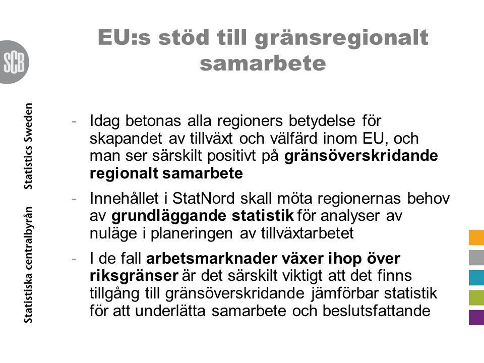 EU:s stöd till gränsregionalt samarbete -Idag betonas alla regioners betydelse för skapandet av tillväxt och välfärd inom EU, och man ser särskilt pos