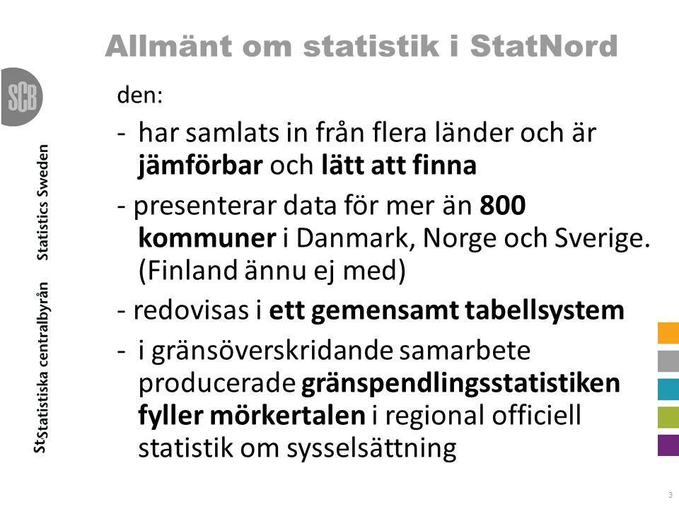 3 Allmänt om statistik i StatNord den: -har samlats in från flera länder och är jämförbar och lätt att finna - presenterar data för mer än 800 kommune