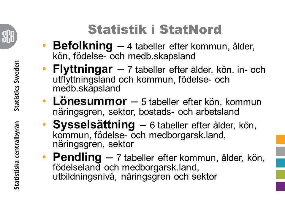 Statistik i StatNord •Befolkning – 4 tabeller efter kommun, ålder, kön, födelse- och medb.skapsland •Flyttningar – 7 tabeller efter ålder, kön, in- oc