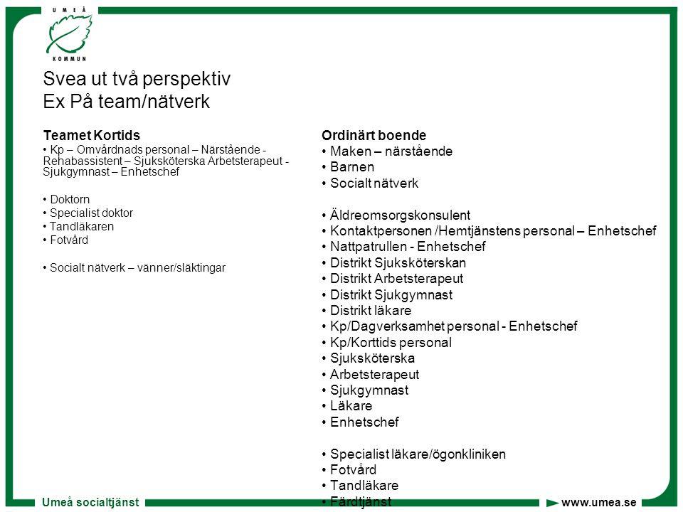 Umeå socialtjänst www.umea.se Svea ut två perspektiv Ex På team/nätverk Teamet Kortids • Kp – Omvårdnads personal – Närstående - Rehabassistent – Sjuk