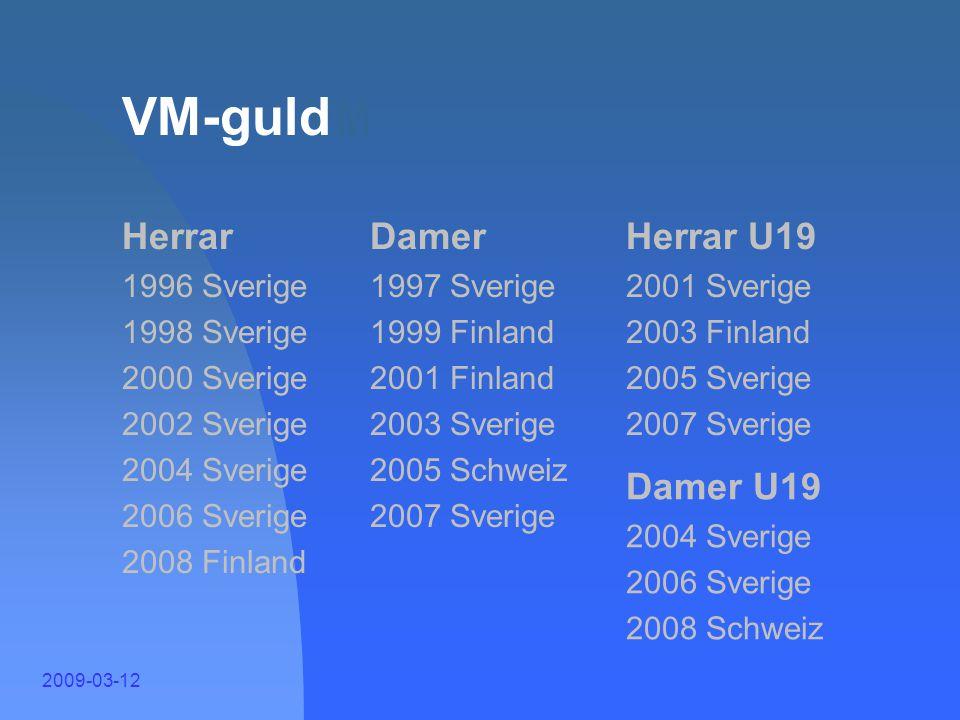 2009-03-12 Landslag 2 Sverige har fyra landslag:  Damer  Herrar  Damer U19  Herrar U19