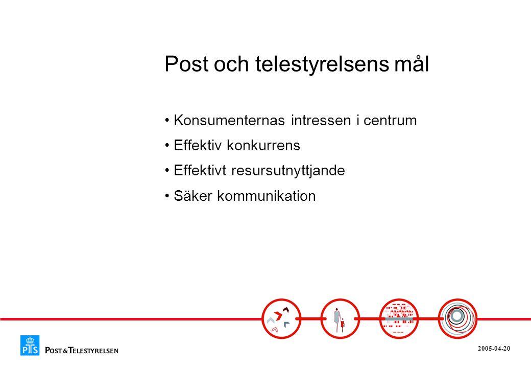 2005-04-20 Post och telestyrelsens mål • Konsumenternas intressen i centrum • Effektiv konkurrens • Effektivt resursutnyttjande • Säker kommunikation