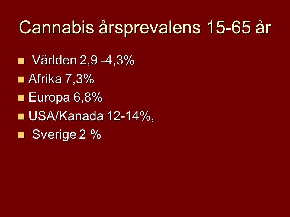 Cannabis årsprevalens 15-65 år  Världen 2,9 -4,3%  Afrika 7,3%  Europa 6,8%  USA/Kanada 12-14%,  Sverige 2 %
