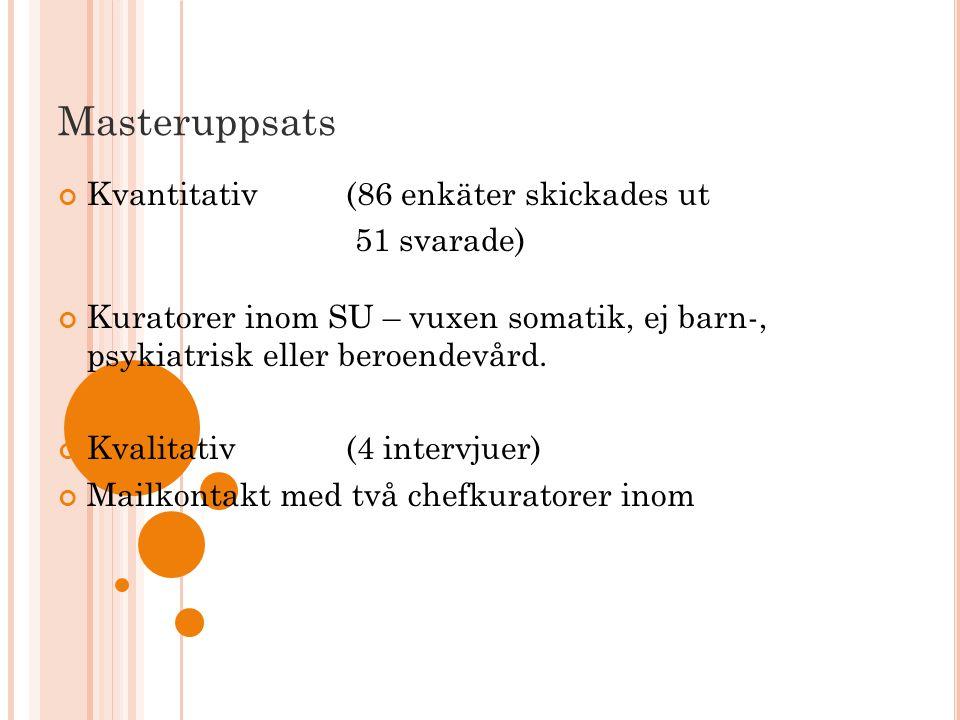 Masteruppsats Kvantitativ(86 enkäter skickades ut 51 svarade) Kuratorer inom SU – vuxen somatik, ej barn-, psykiatrisk eller beroendevård.