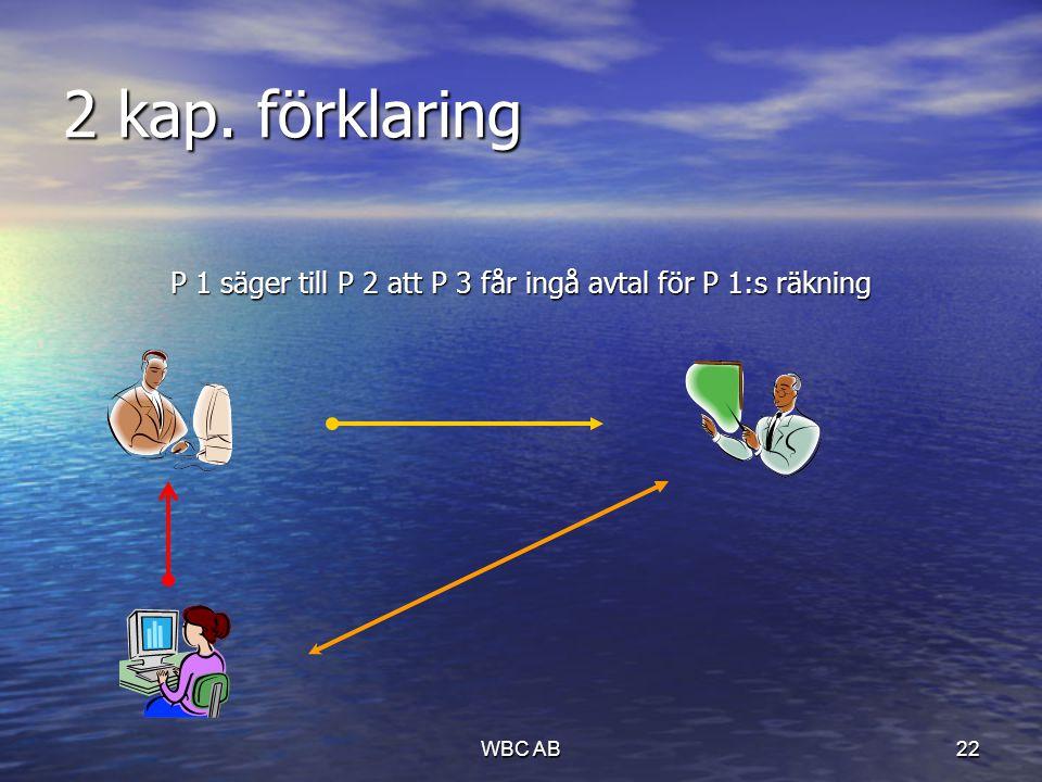 2 kap. förklaring P 1 säger till P 2 att P 3 får ingå avtal för P 1:s räkning 22WBC AB