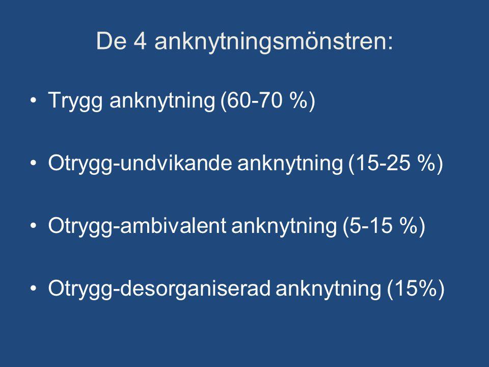 De 4 anknytningsmönstren: •Trygg anknytning (60-70 %) •Otrygg-undvikande anknytning (15-25 %) •Otrygg-ambivalent anknytning (5-15 %) •Otrygg-desorgani