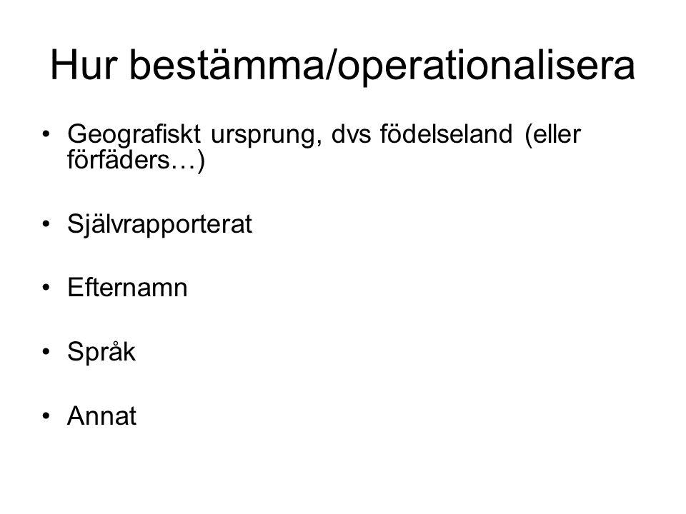 Hur bestämma/operationalisera •Geografiskt ursprung, dvs födelseland (eller förfäders…) •Självrapporterat •Efternamn •Språk •Annat