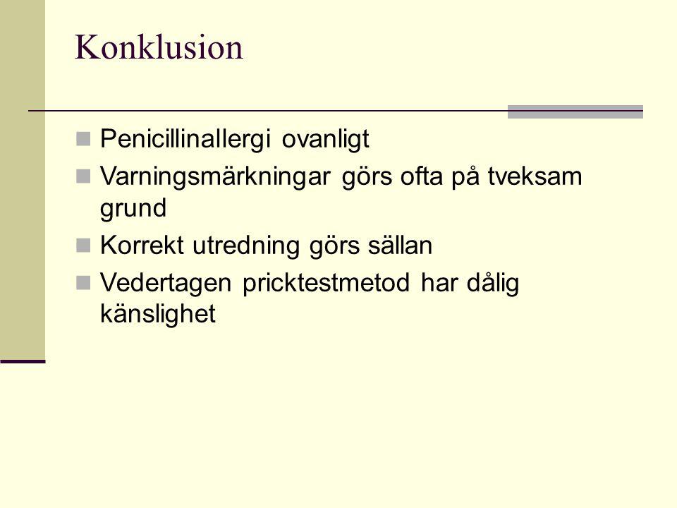 Konklusion  Penicillinallergi ovanligt  Varningsmärkningar görs ofta på tveksam grund  Korrekt utredning görs sällan  Vedertagen pricktestmetod ha