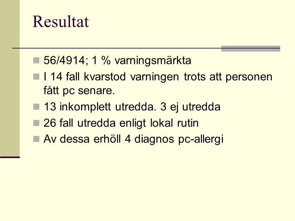 Resultat  56/4914; 1 % varningsmärkta  I 14 fall kvarstod varningen trots att personen fått pc senare.  13 inkomplett utredda. 3 ej utredda  26 fa