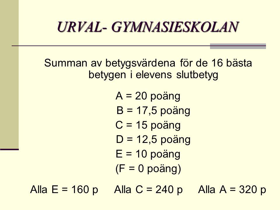 URVAL- GYMNASIESKOLAN Summan av betygsvärdena för de 16 bästa betygen i elevens slutbetyg A = 20 poäng B = 17,5 poäng C = 15 poäng D = 12,5 poäng E = 10 poäng (F = 0 poäng) Alla E = 160 pAlla C = 240 pAlla A = 320 p