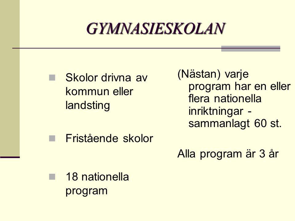 GYMNASIESKOLAN  Skolor drivna av kommun eller landsting  Fristående skolor  18 nationella program (Nästan) varje program har en eller flera nationella inriktningar - sammanlagt 60 st.