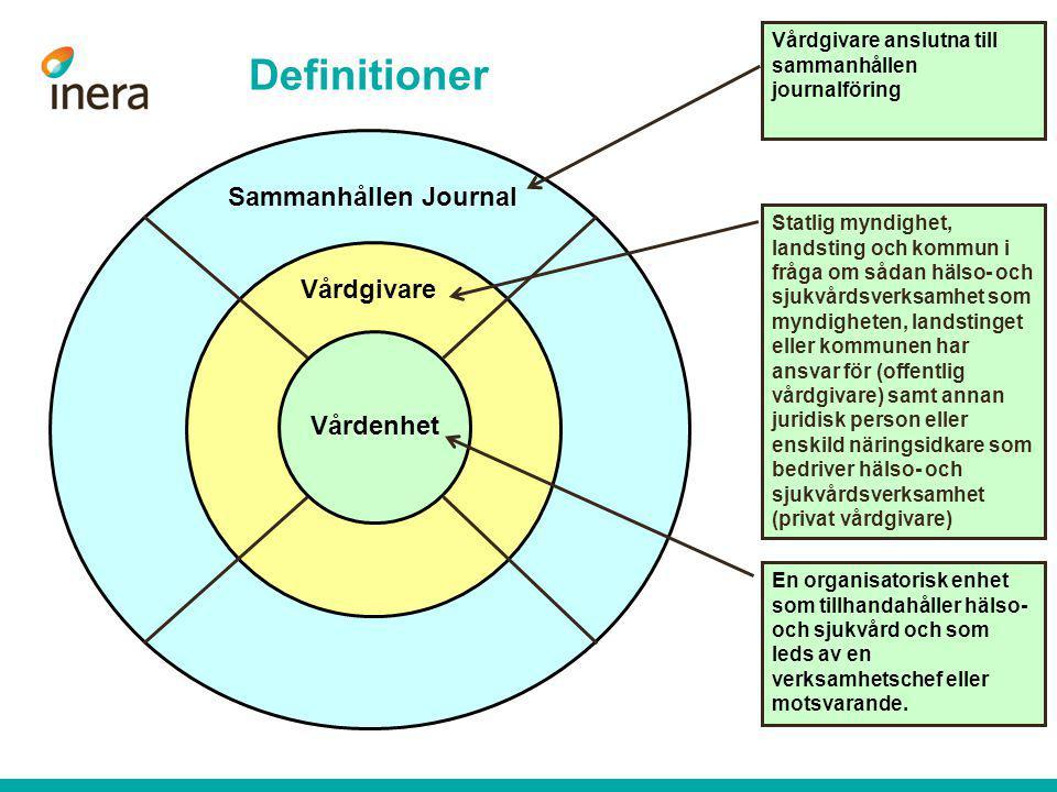 Definitioner Vårdgivare Sammanhållen Journal Vårdenhet En organisatorisk enhet som tillhandahåller hälso- och sjukvård och som leds av en verksamhetsc