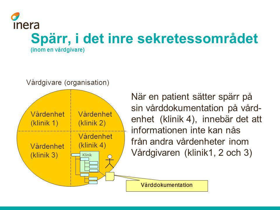 Spärr, i det inre sekretessområdet (inom en vårdgivare) När en patient sätter spärr på sin vårddokumentation på vård- enhet (klinik 4), innebär det at