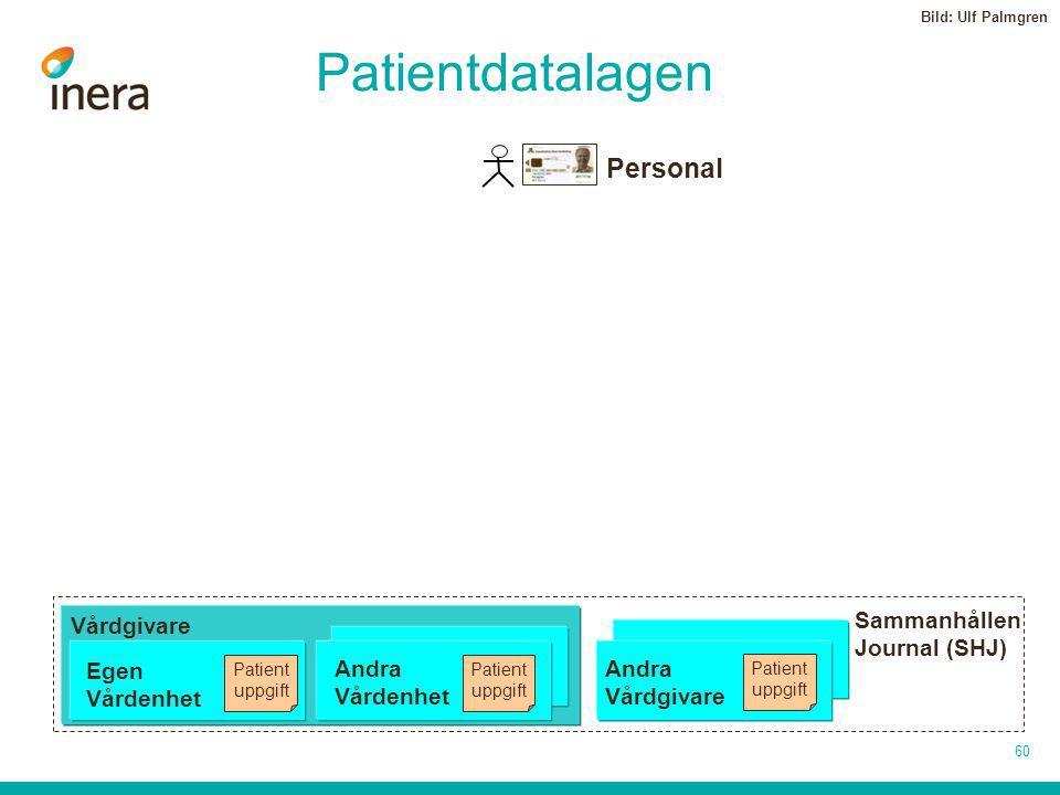 Patient uppgift Patient uppgift Patient uppgift Vårdgivare Andra Vårdenhet Egen Vårdenhet Sammanhållen Journal (SHJ) Andra Vårdgivare Personal Patient