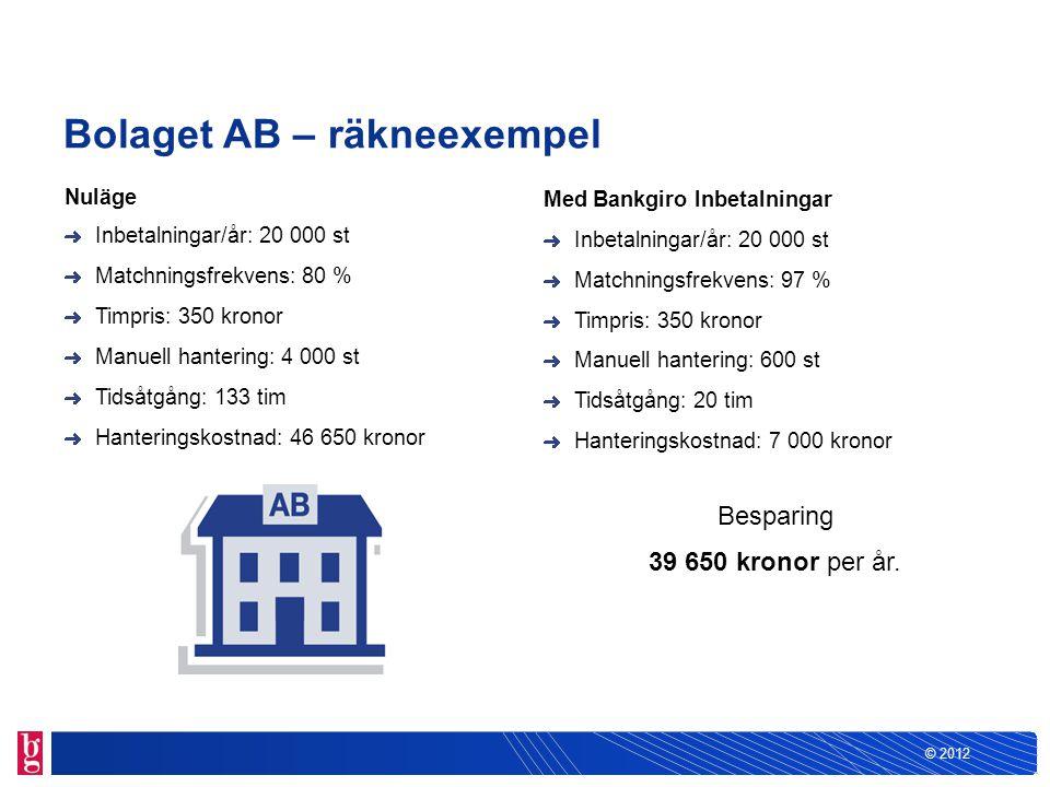 © 2012 Bolaget AB – räkneexempel Med Bankgiro Inbetalningar Inbetalningar/år: 20 000 st Matchningsfrekvens: 97 % Timpris: 350 kronor Manuell hantering