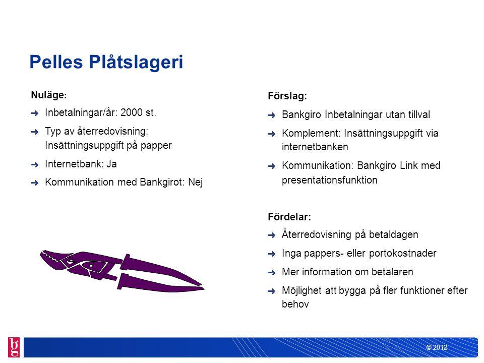 © 2012 Pelles Plåtslageri Nuläge : Inbetalningar/år: 2000 st. Typ av återredovisning: Insättningsuppgift på papper Internetbank: Ja Kommunikation med