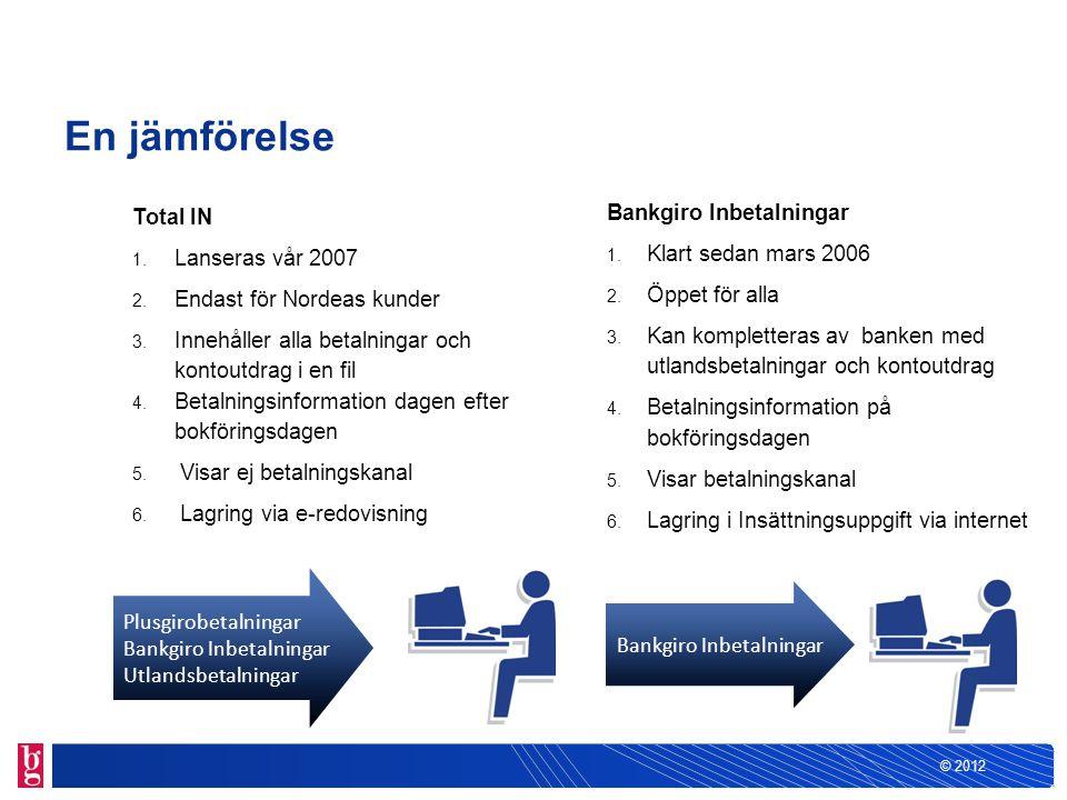 En jämförelse Total IN 1. Lanseras vår 2007 2. Endast för Nordeas kunder 3. Innehåller alla betalningar och kontoutdrag i en fil 4. Betalningsinformat