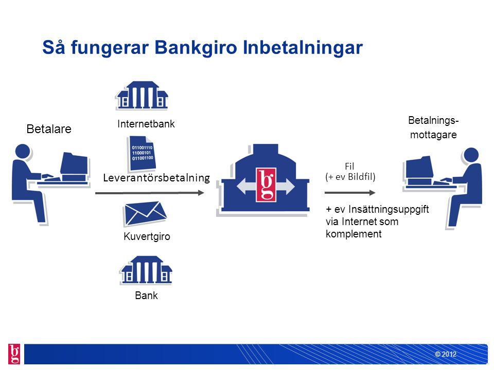 © 2012 Betalnings- mottagare Så fungerar Bankgiro Inbetalningar Betalare Internetbank Fil (+ ev Bildfil) Leverantörsbetalning Bank Kuvertgiro + ev Ins