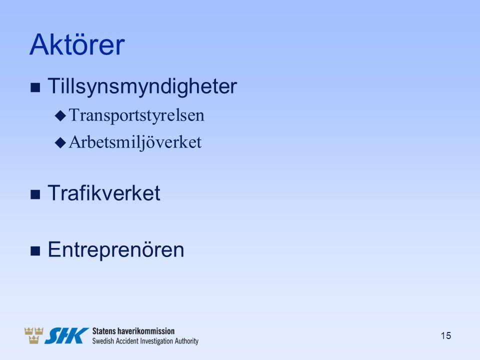 Aktörer n Tillsynsmyndigheter u Transportstyrelsen u Arbetsmiljöverket n Trafikverket n Entreprenören 15