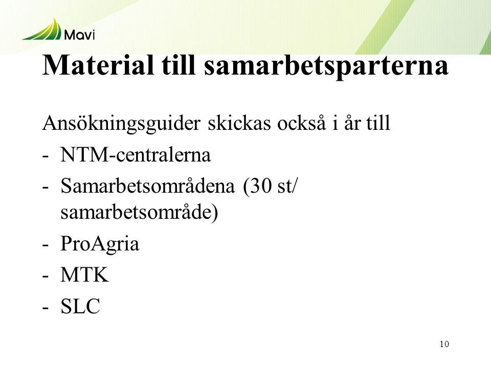 Material till samarbetsparterna Ansökningsguider skickas också i år till -NTM-centralerna -Samarbetsområdena (30 st/ samarbetsområde) -ProAgria -MTK -SLC 10