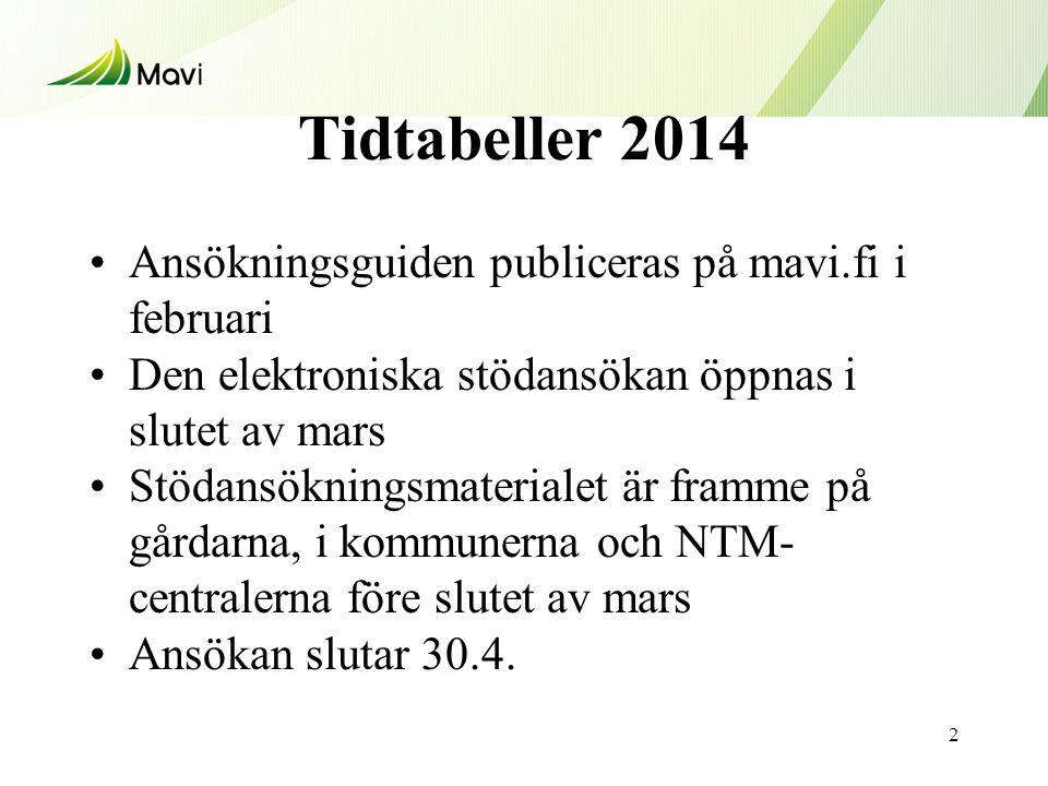 Tidtabeller 2014 •Ansökningsguiden publiceras på mavi.fi i februari •Den elektroniska stödansökan öppnas i slutet av mars •Stödansökningsmaterialet är framme på gårdarna, i kommunerna och NTM- centralerna före slutet av mars •Ansökan slutar 30.4.
