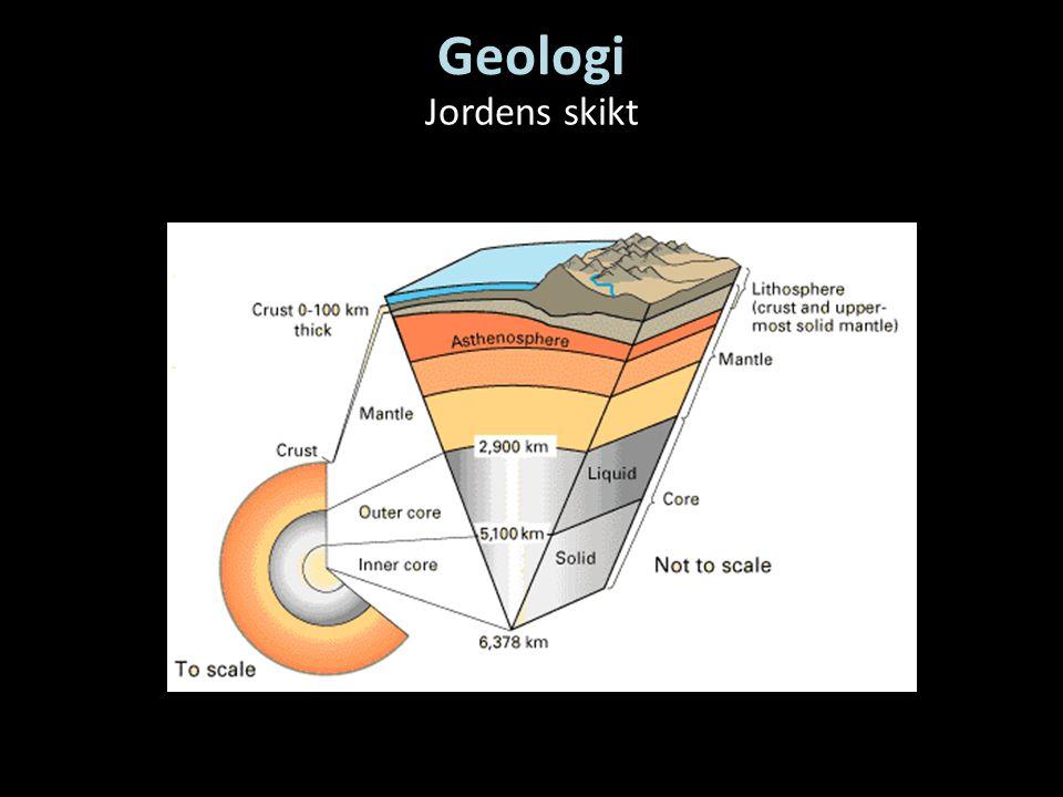 Jordens skikt Geologi