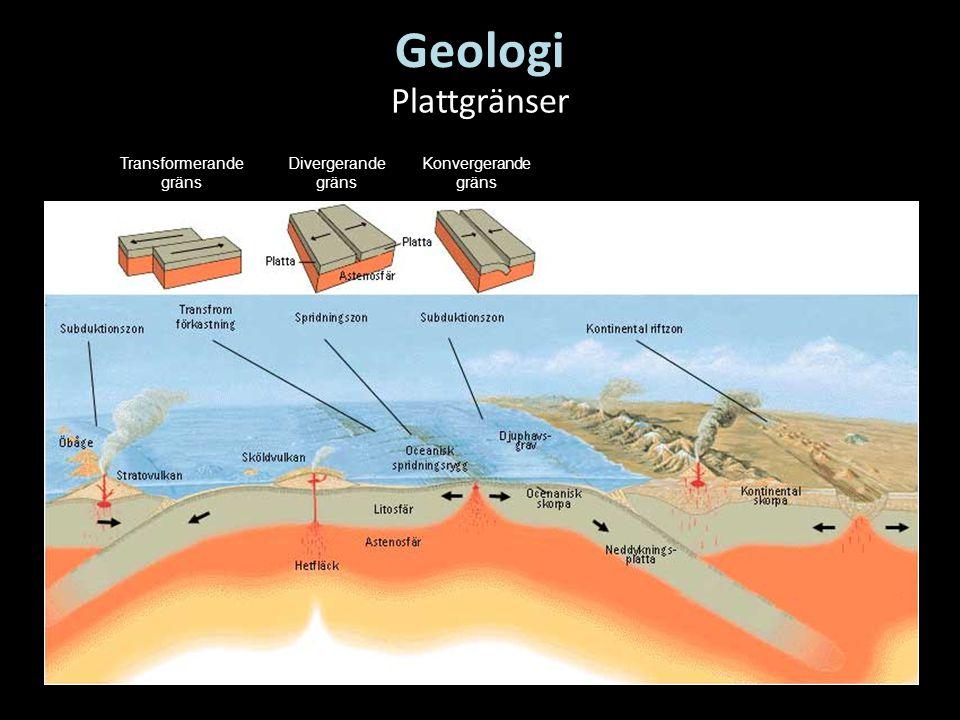 Plattgränser Transformerande gräns Divergerande gräns Konvergerande gräns Geologi