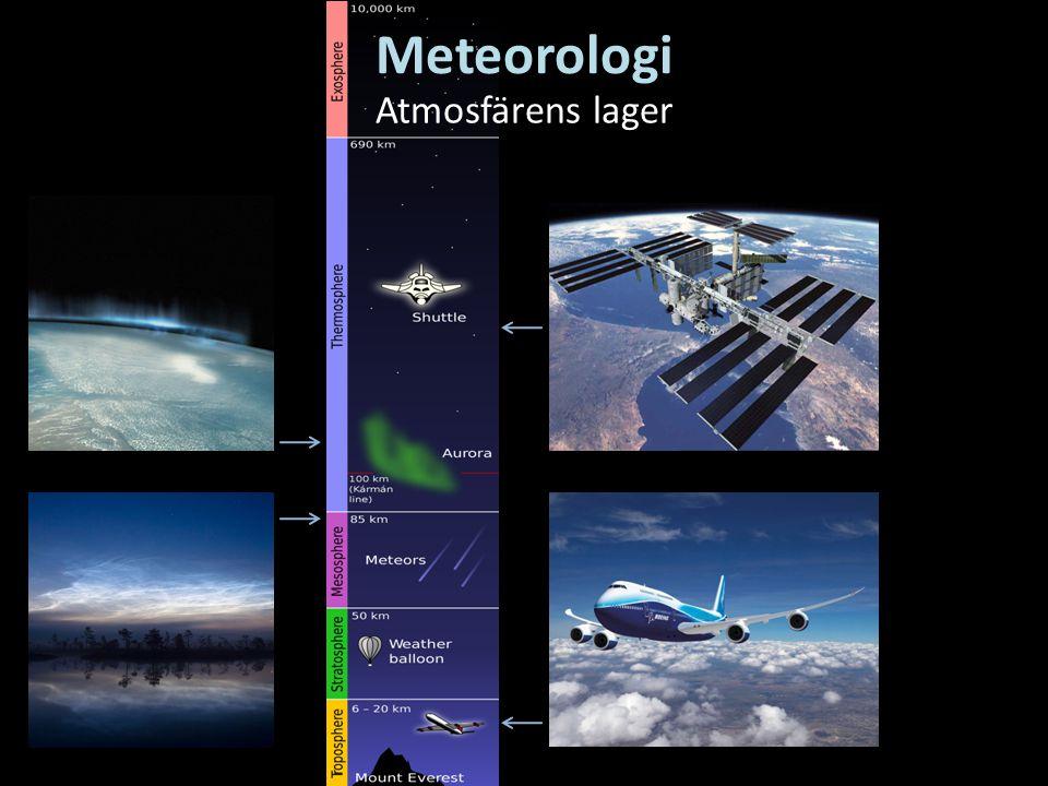 Atmosfärens lager Meteorologi