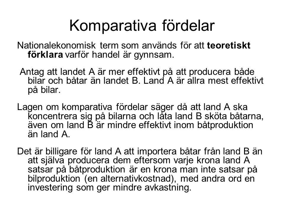 Ett enklare exempel … •Sverige kan producera pappersmassa effektivt.