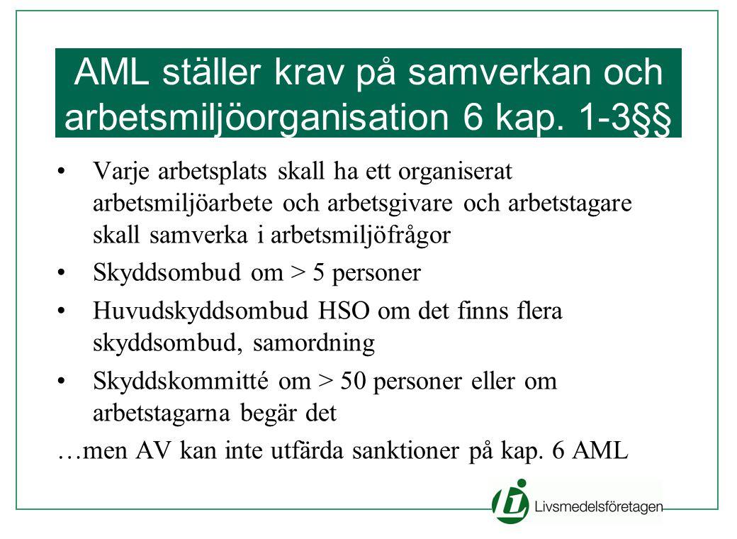 AML ställer krav på samverkan och arbetsmiljöorganisation 6 kap. 1-3§§ •Varje arbetsplats skall ha ett organiserat arbetsmiljöarbete och arbetsgivare