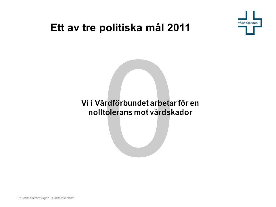 0 Vi i Vårdförbundet arbetar för en nolltolerans mot vårdskador Patientsäkerhetslagen / Carita Fallström Ett av tre politiska mål 2011