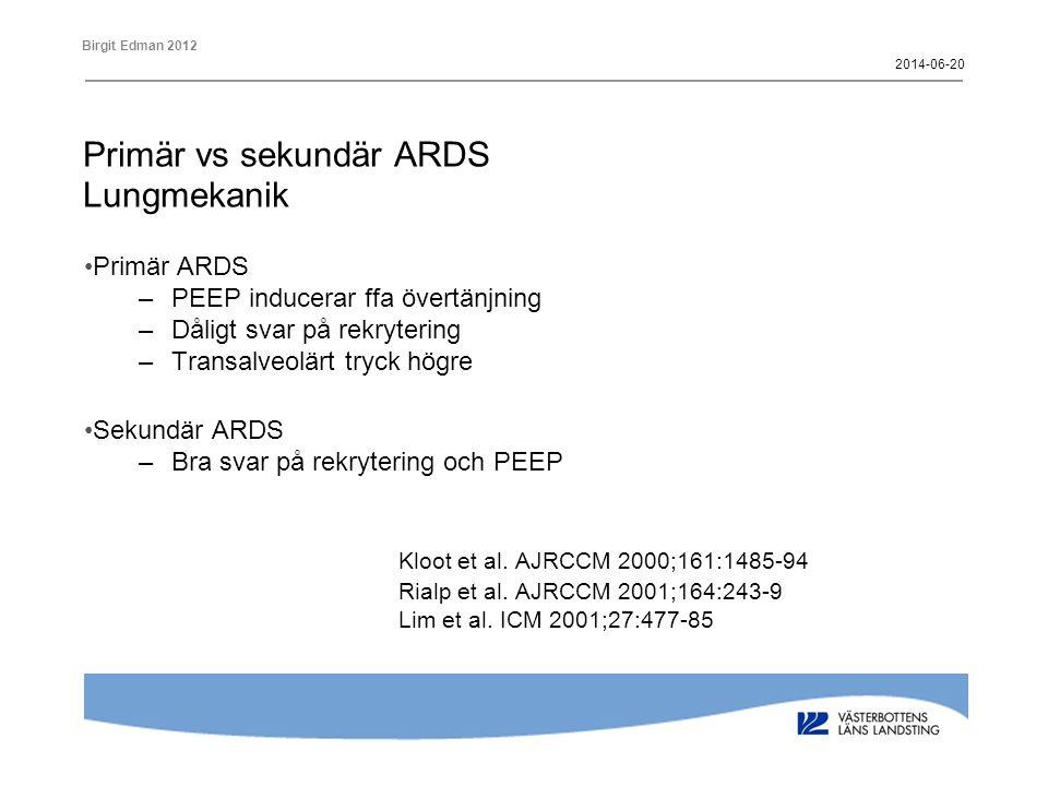 Birgit Edman 2012 Ventilations strategier (NEJM 2000 ARDS Network study) ARDS Network Studien visade att andra ventilations strategier jämfört med traditionella metoder (tidalvolym 12 ml / kg, etc.)( Vuxna patienter med ARDS): 1.Minskade mortalitet (31% vs 39,8%) 2.Ökad ventilator fria dagar 3.Minskade plasma interleukin koncentrationer 2014-06-20