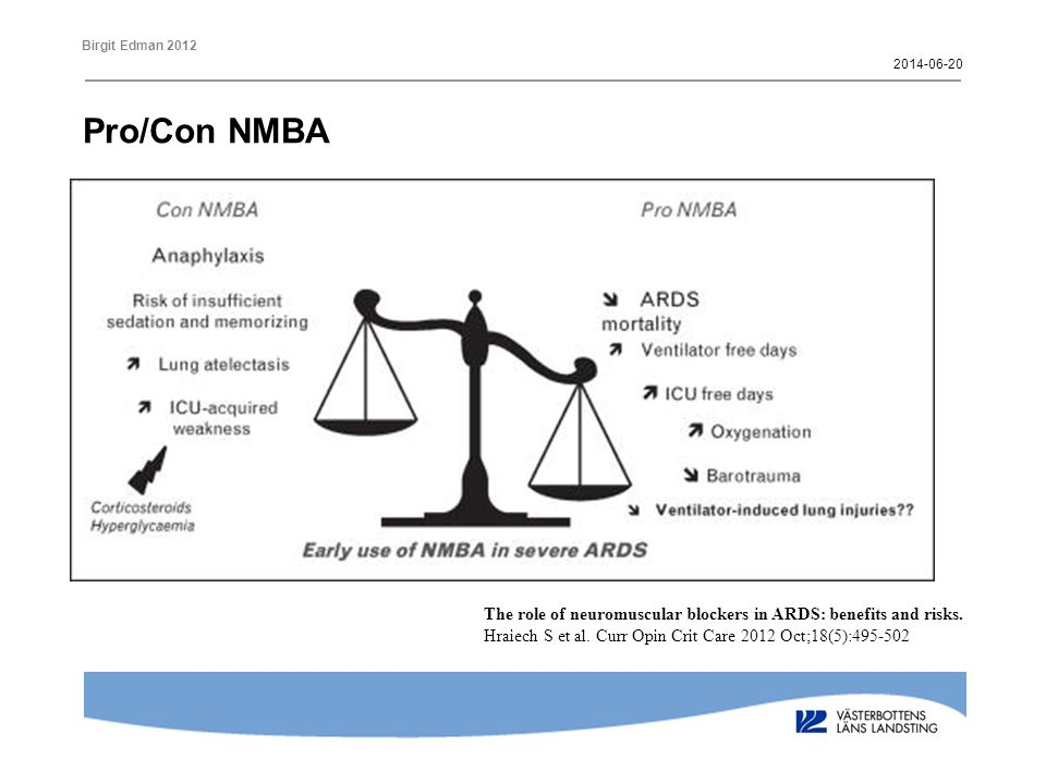 Birgit Edman 2012 Pro/Con NMBA 2014-06-20 The role of neuromuscular blockers in ARDS: benefits and risks. Hraiech S et al. Curr Opin Crit Care 2012 Oc