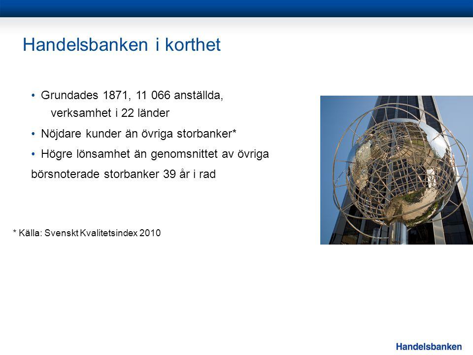 Handelsbanken i korthet •Grundades 1871, 11 066 anställda, verksamhet i 22 länder •Nöjdare kunder än övriga storbanker* •Högre lönsamhet än genomsnitt