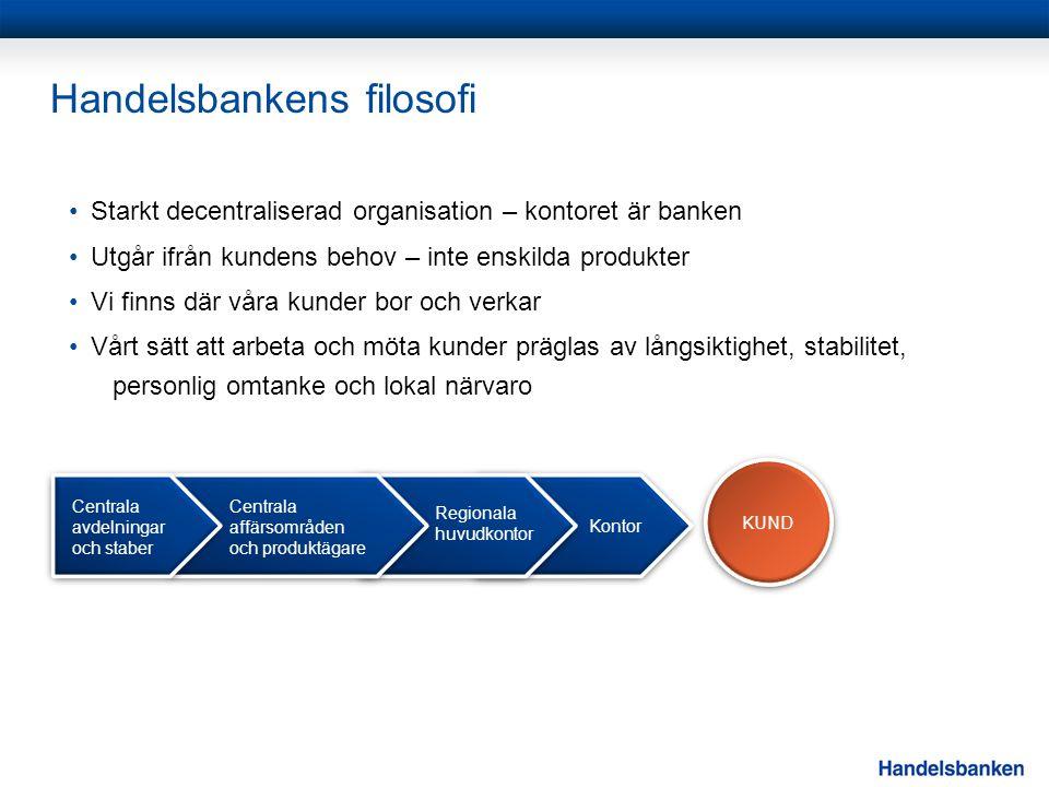 Handelsbankens filosofi •Starkt decentraliserad organisation – kontoret är banken •Utgår ifrån kundens behov – inte enskilda produkter •Vi finns där v