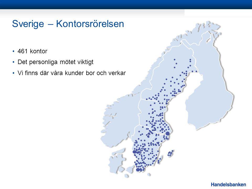 Sverige – Kontorsrörelsen •461 kontor •Det personliga mötet viktigt •Vi finns där våra kunder bor och verkar