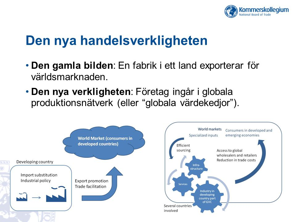 Den nya handelsverkligheten •Den gamla bilden: En fabrik i ett land exporterar för världsmarknaden. •Den nya verkligheten: Företag ingår i globala pro