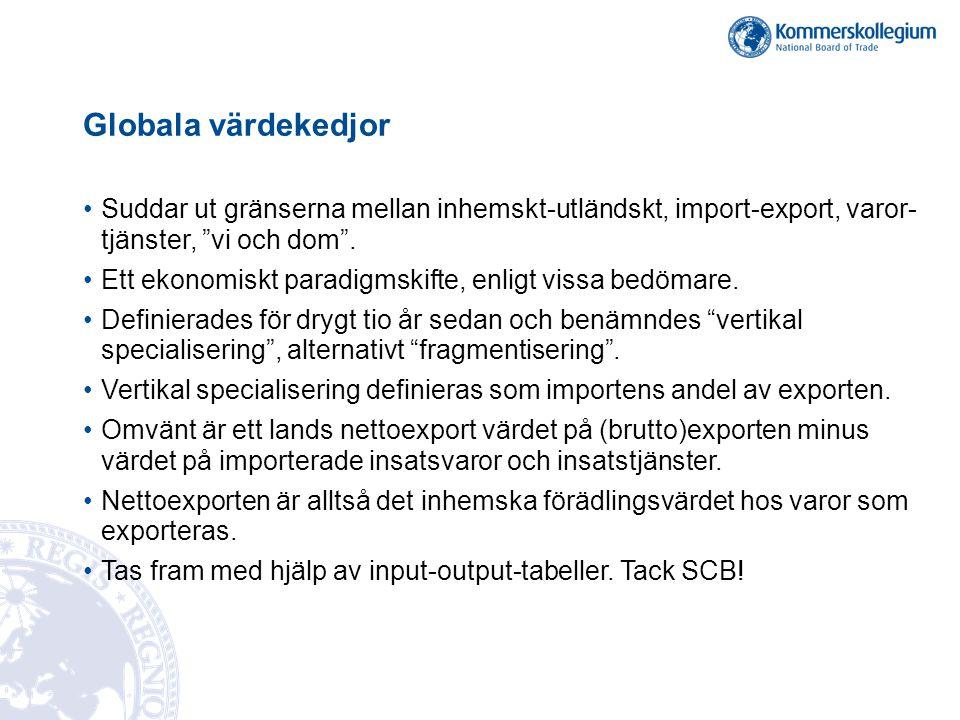 """Globala värdekedjor •Suddar ut gränserna mellan inhemskt-utländskt, import-export, varor- tjänster, """"vi och dom"""". •Ett ekonomiskt paradigmskifte, enli"""