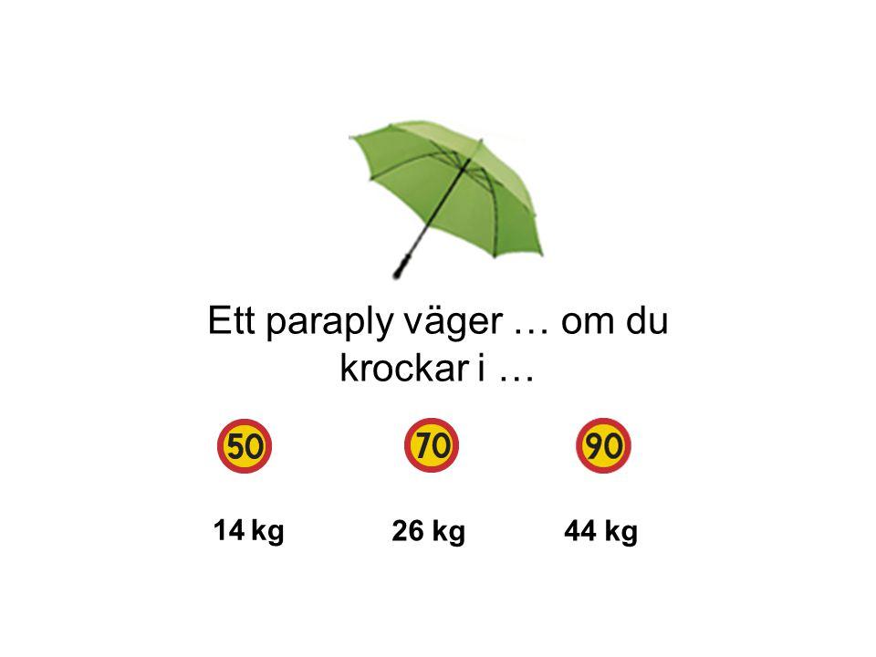 Ett paraply väger … om du krockar i … 14 kg 26 kg44 kg