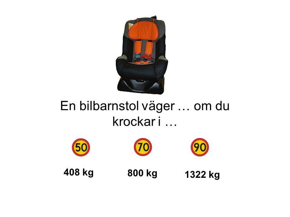 En bilbarnstol väger … om du krockar i … 408 kg 800 kg 1322 kg