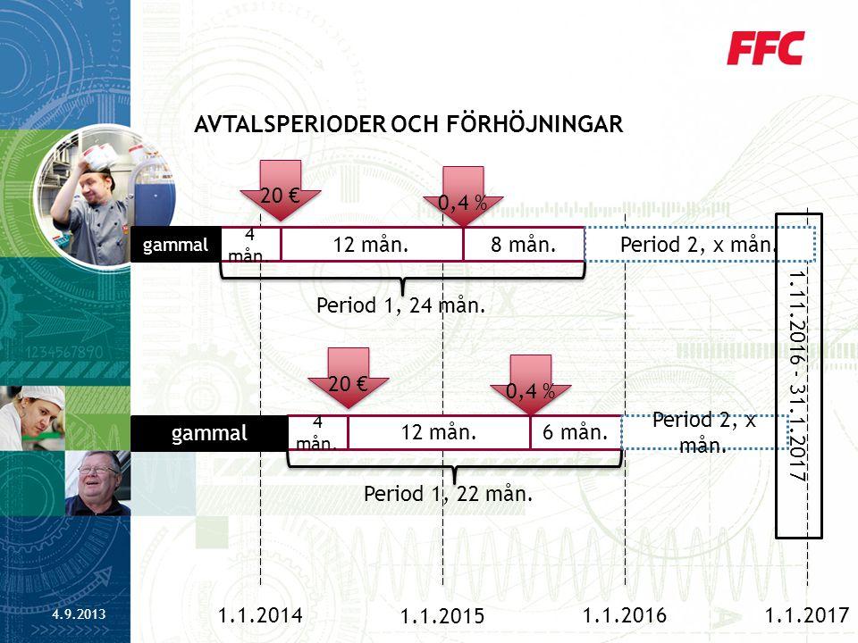 Bransch Gällande avtal löper ut Nytt avtal börjar 1 förhöj- ningen (20 €) 2 förhöj- ningen (0,4 %) 1 avtals- perioden löper ut Teknologiindustri, kommunikationsförmedling o.