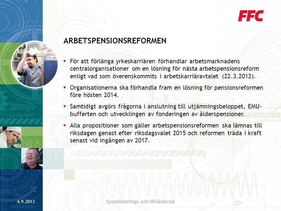  För att förlänga yrkeskarriären förhandlar arbetsmarknadens centralorganisationer om en lösning för nästa arbetspensionsreform enligt vad som överenskommits i arbetskarriäravtalet (22.3.2012).
